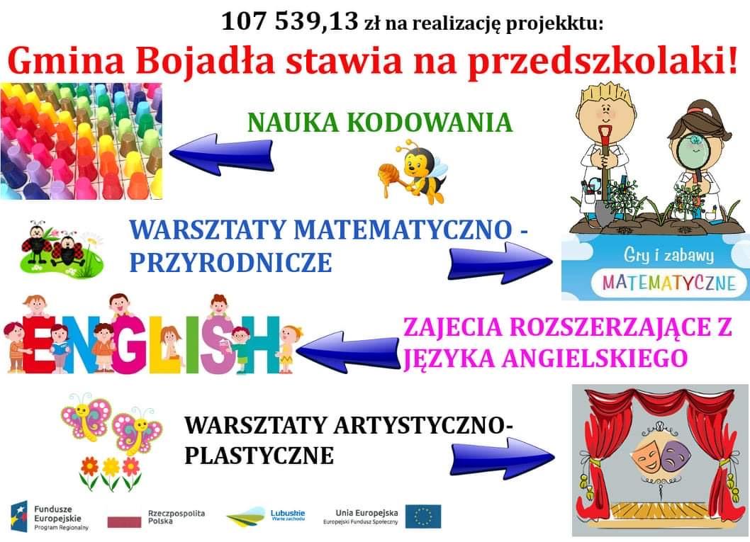 """Ilustracja do informacji: """"Gmina Bojadła stawia na przedszkolaki!"""""""